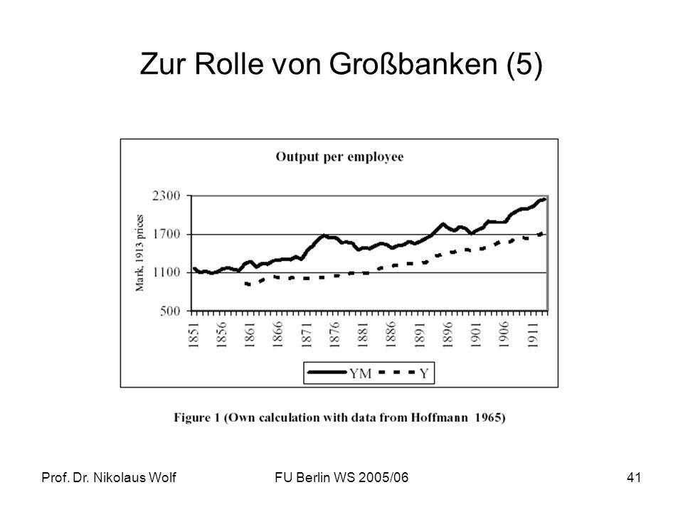 Prof. Dr. Nikolaus WolfFU Berlin WS 2005/0641 Zur Rolle von Großbanken (5)