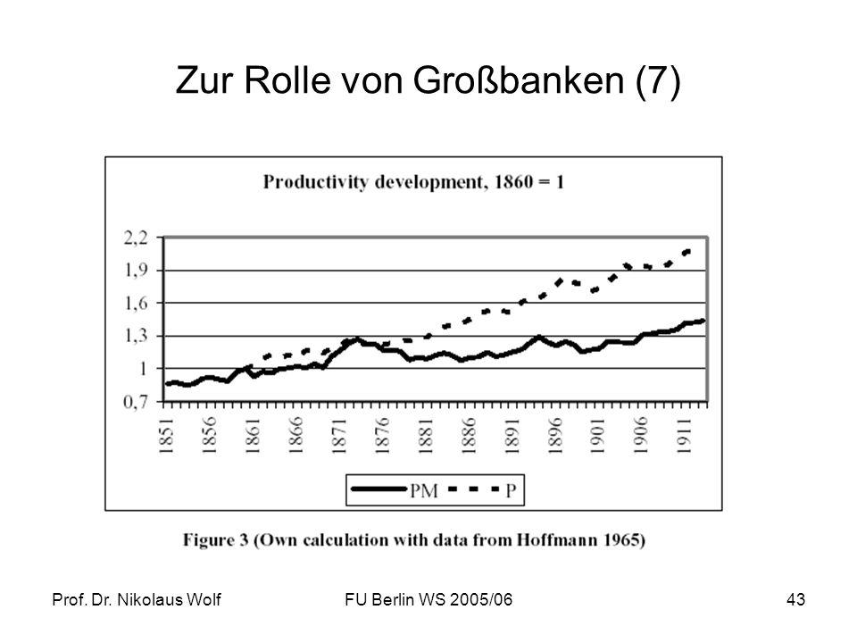 Prof. Dr. Nikolaus WolfFU Berlin WS 2005/0643 Zur Rolle von Großbanken (7)