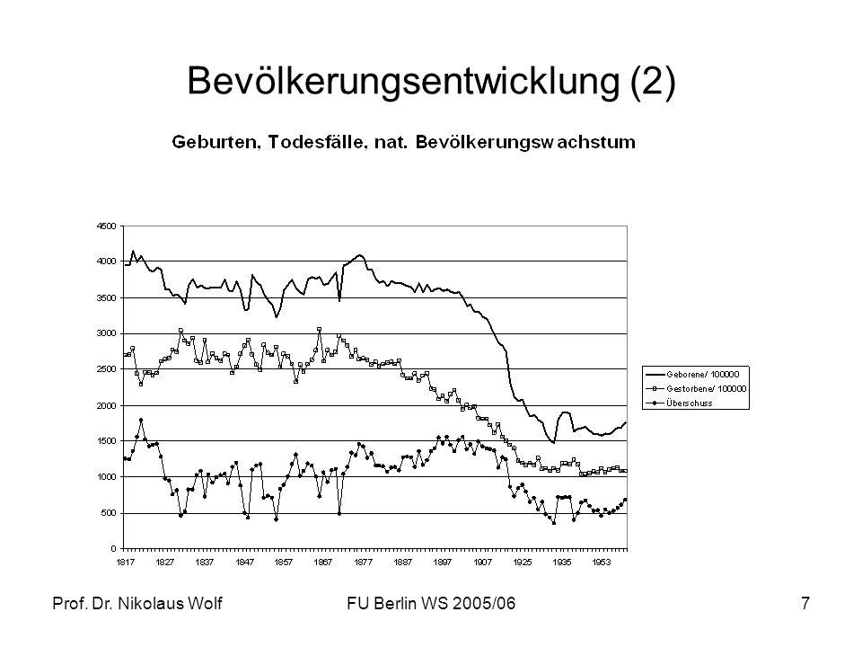 Prof. Dr. Nikolaus WolfFU Berlin WS 2005/067 Bevölkerungsentwicklung (2)