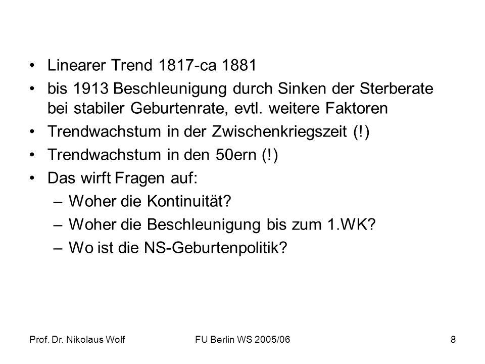 Prof. Dr. Nikolaus WolfFU Berlin WS 2005/068 Linearer Trend 1817-ca 1881 bis 1913 Beschleunigung durch Sinken der Sterberate bei stabiler Geburtenrate