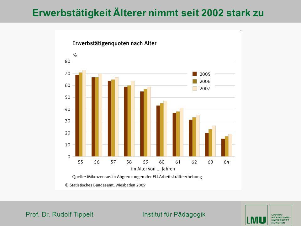 Prof. Dr. Rudolf Tippelt Institut für Pädagogik Erwerbstätigkeit Älterer nimmt seit 2002 stark zu