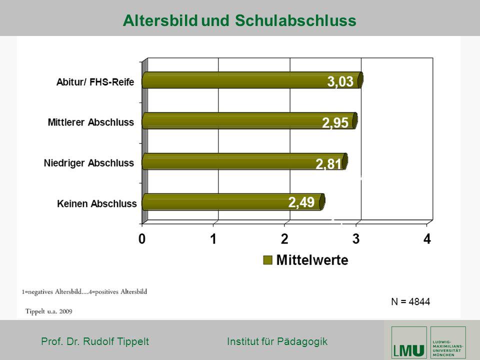 Prof. Dr. Rudolf Tippelt Institut für Pädagogik Altersbild und Schulabschluss