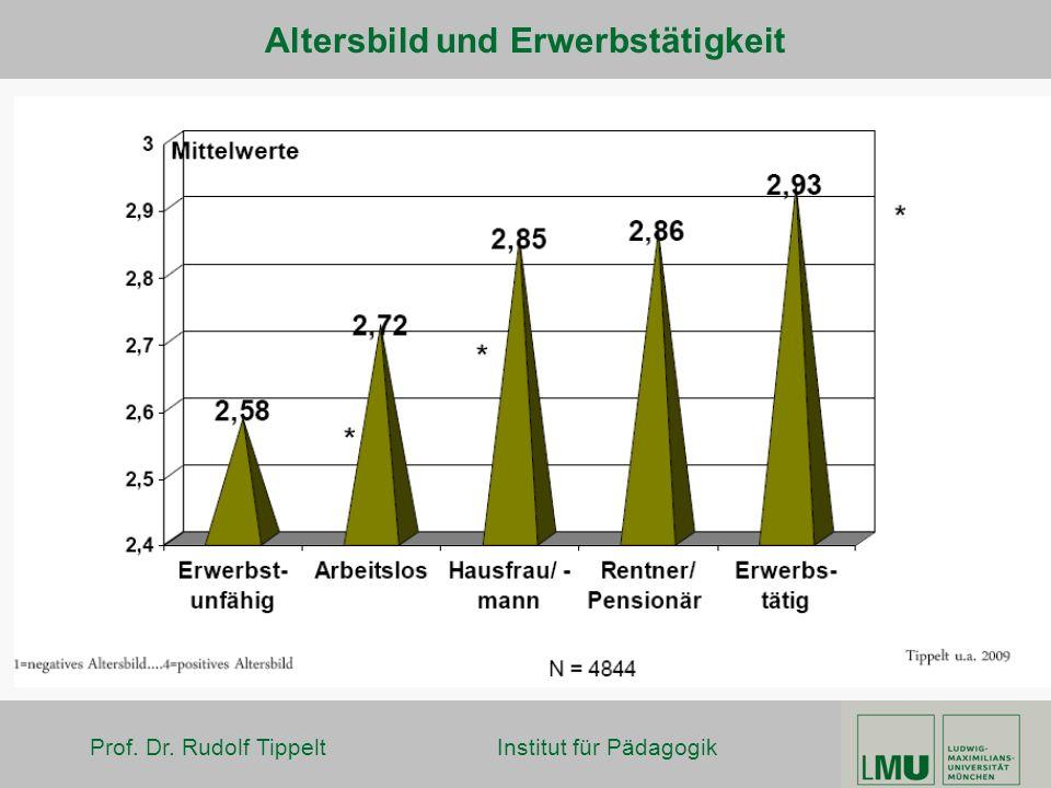 Prof. Dr. Rudolf Tippelt Institut für Pädagogik Altersbild und Erwerbstätigkeit