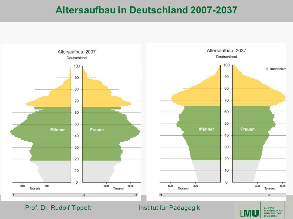 Prof. Dr. Rudolf Tippelt Institut für Pädagogik Altersaufbau in Deutschland 2007-2037