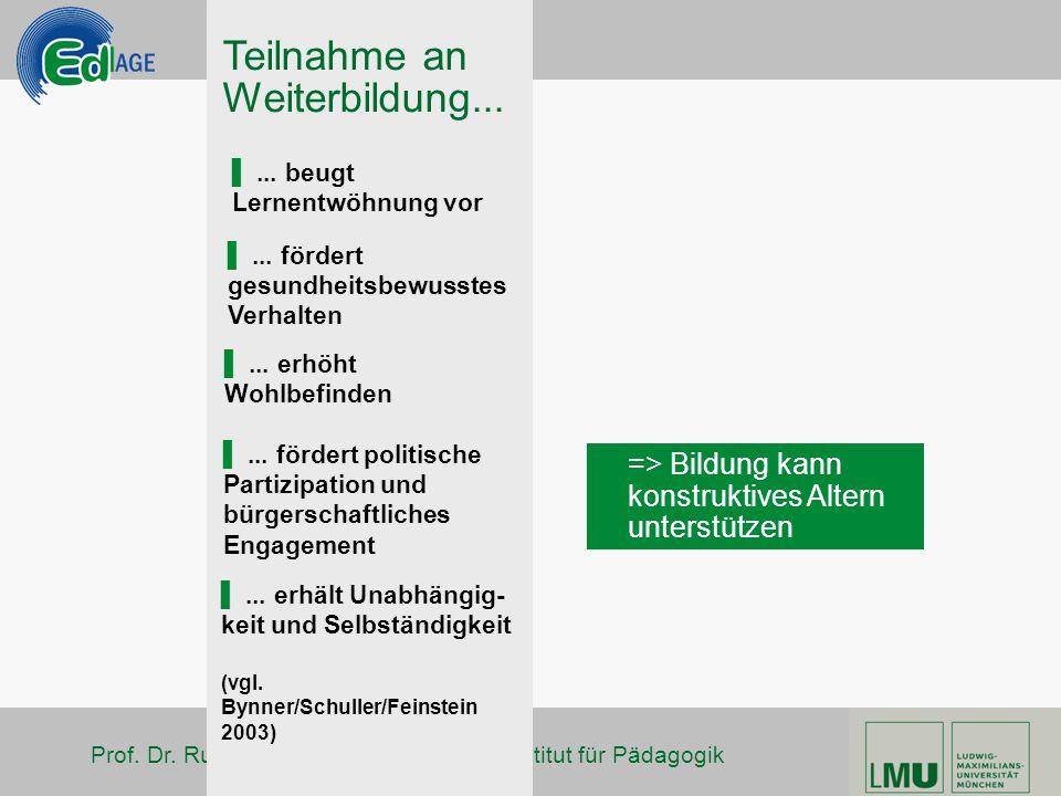Prof.Dr. Rudolf Tippelt Institut für Pädagogik Teilnahme an Weiterbildung......