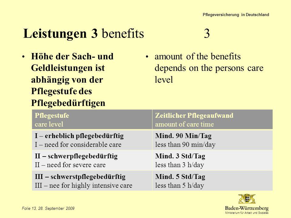Ministerium für Arbeit und Soziales Leistungen 4 benefits4 Leistungshöhe nach Pflegestufen und Leistungsarten im Monat amount of benefits by care level and kind of benefits per month Pflegeversicherung in Deutschland Folie 14, 28.