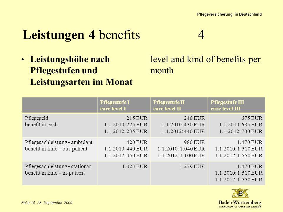 Ministerium für Arbeit und Soziales Leistungen 4 benefits4 Leistungshöhe nach Pflegestufen und Leistungsarten im Monat amount of benefits by care leve