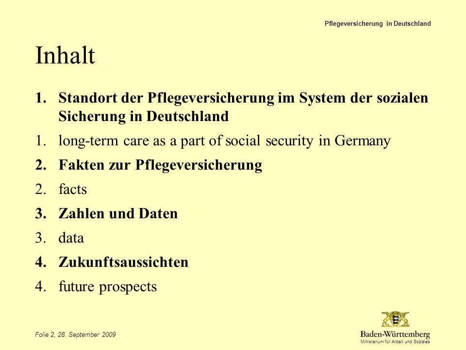 Ministerium für Arbeit und Soziales Folie 2, 28. September 2009 Inhalt 1. Standort der Pflegeversicherung im System der sozialen Sicherung in Deutschl