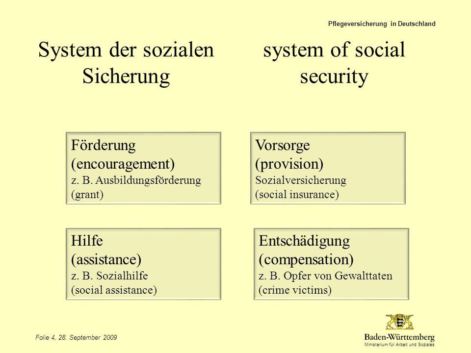 Ministerium für Arbeit und Soziales System der sozialen Sicherung system of social security Pflegeversicherung in Deutschland Förderung (encouragement
