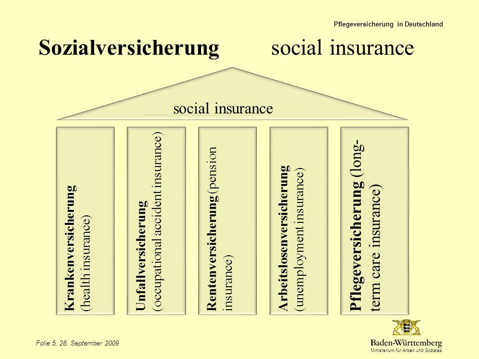 Ministerium für Arbeit und Soziales Pflegeversicherung in Deutschland Sozialversicherungsocial insurance Krankenversicherung (health insurance) Unfall