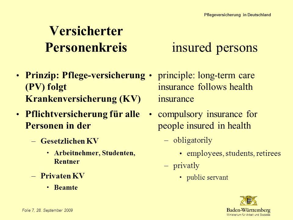 Ministerium für Arbeit und Soziales Versicherter Personenkreisinsured persons Prinzip: Pflege-versicherung (PV) folgt Krankenversicherung (KV) Pflicht