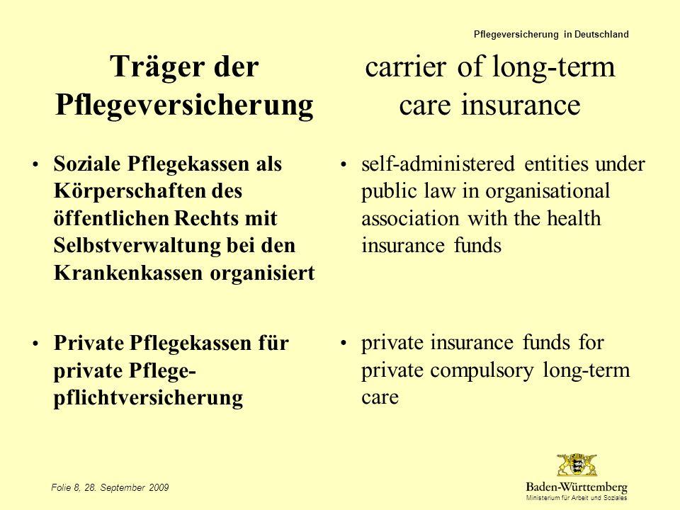 Ministerium für Arbeit und Soziales Träger der Pflegeversicherung carrier of long-term care insurance Soziale Pflegekassen als Körperschaften des öffe