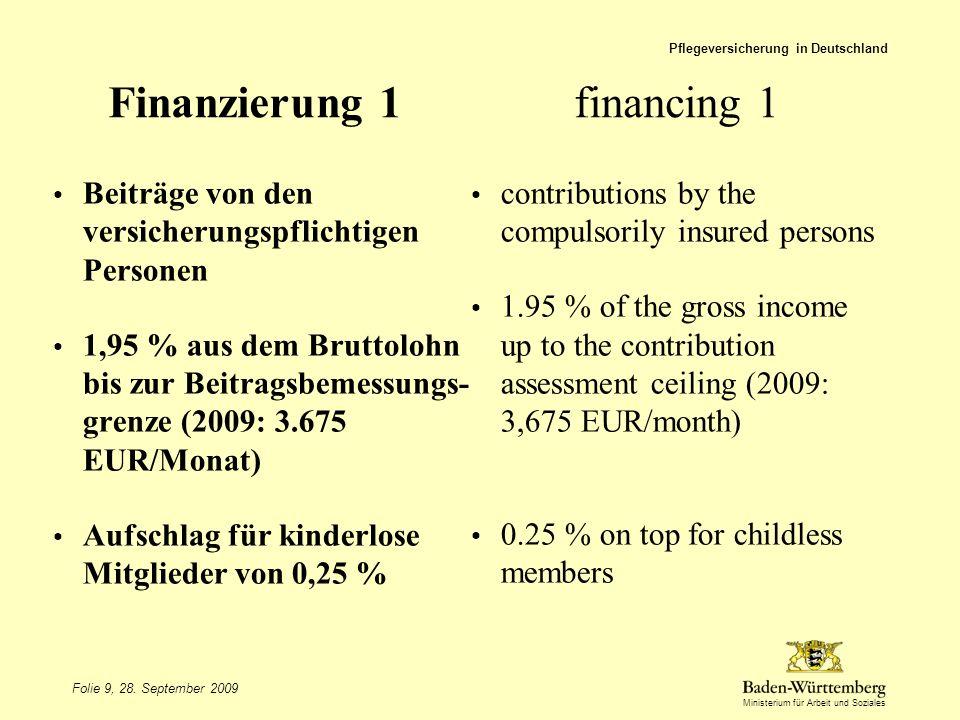 Ministerium für Arbeit und Soziales Finanzierung 1financing 1 Beiträge von den versicherungspflichtigen Personen 1,95 % aus dem Bruttolohn bis zur Bei