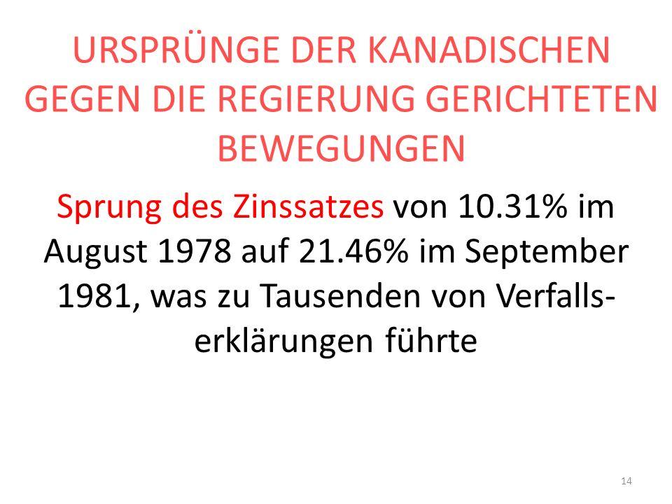URSPRÜNGE DER KANADISCHEN GEGEN DIE REGIERUNG GERICHTETEN BEWEGUNGEN Sprung des Zinssatzes von 10.31% im August 1978 auf 21.46% im September 1981, was zu Tausenden von Verfalls- erklärungen führte 14
