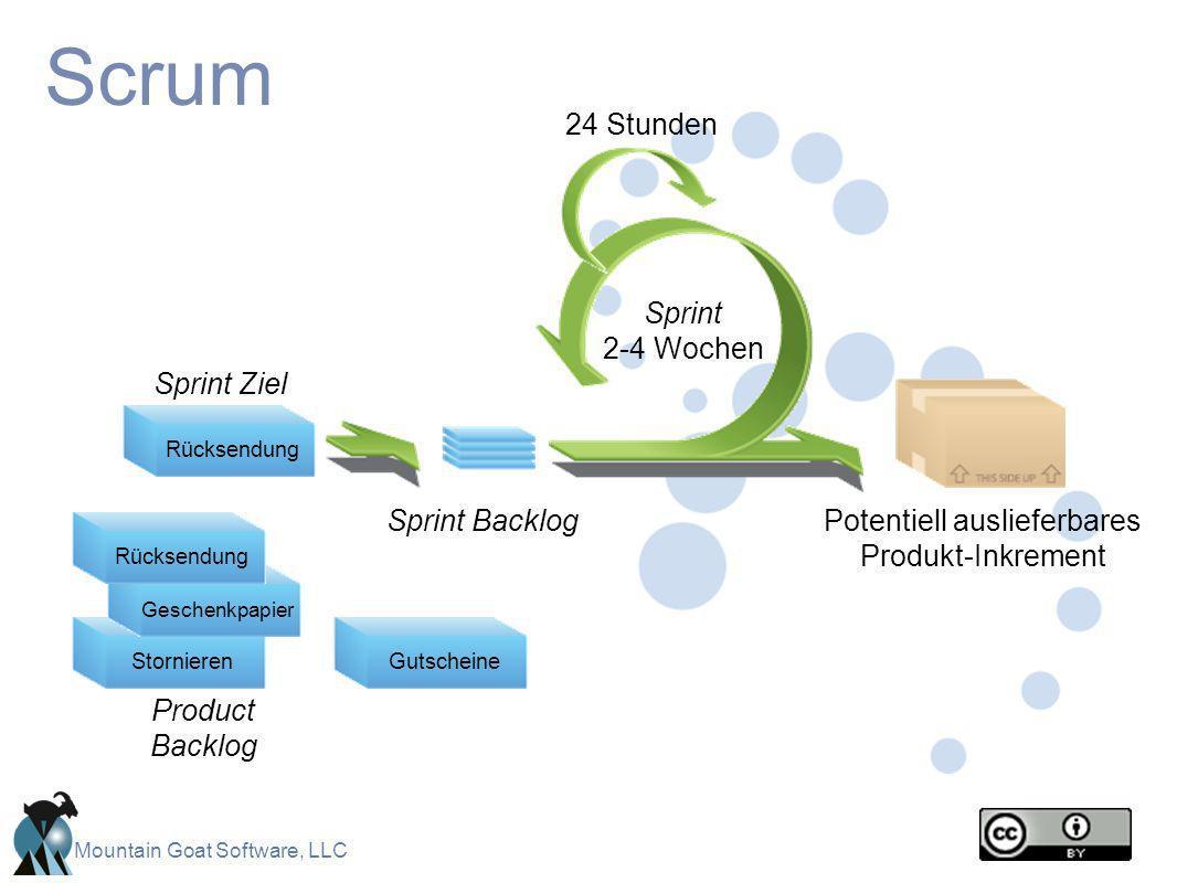 Mountain Goat Software, LLC Geschenkpapier GutscheineStornieren Scrum Stornieren Geschenkpapier Sprint 2-4 Wochen Rücksendung Sprint Ziel Sprint Backl