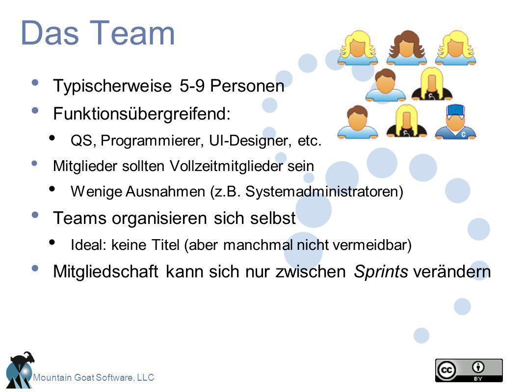 Mountain Goat Software, LLC Das Team Typischerweise 5-9 Personen Funktionsübergreifend: QS, Programmierer, UI-Designer, etc. Mitglieder sollten Vollze