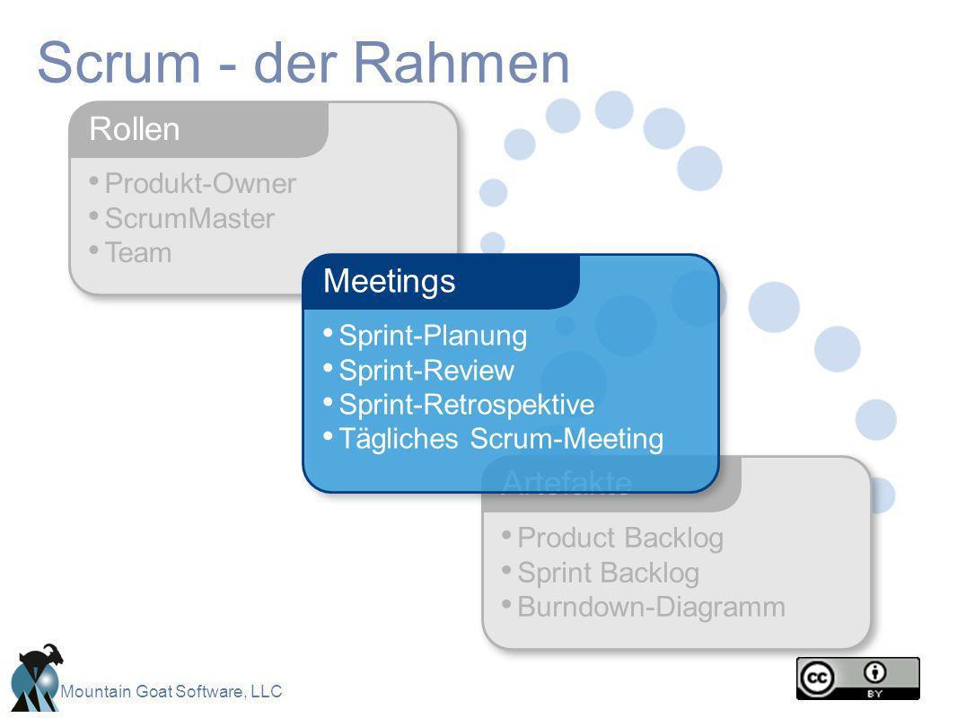 Mountain Goat Software, LLC Produkt-Owner ScrumMaster Team Rollen Scrum - der Rahmen Product Backlog Sprint Backlog Burndown-Diagramm Artefakte Sprint