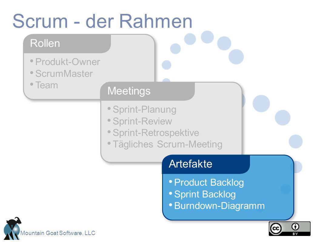 Mountain Goat Software, LLC Produkt-Owner ScrumMaster Team Rollen Scrum - der Rahmen Sprint-Planung Sprint-Review Sprint-Retrospektive Tägliches Scrum