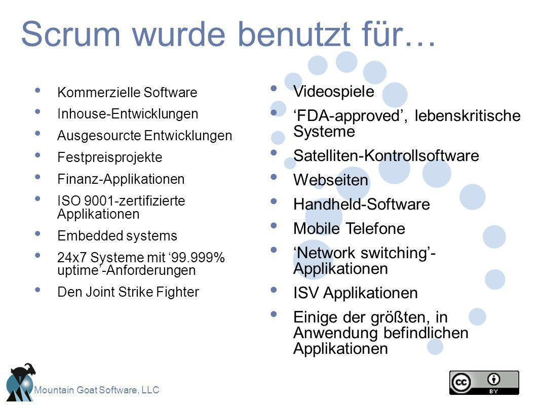 Mountain Goat Software, LLC Scrum wurde benutzt für… Kommerzielle Software Inhouse-Entwicklungen Ausgesourcte Entwicklungen Festpreisprojekte Finanz-A