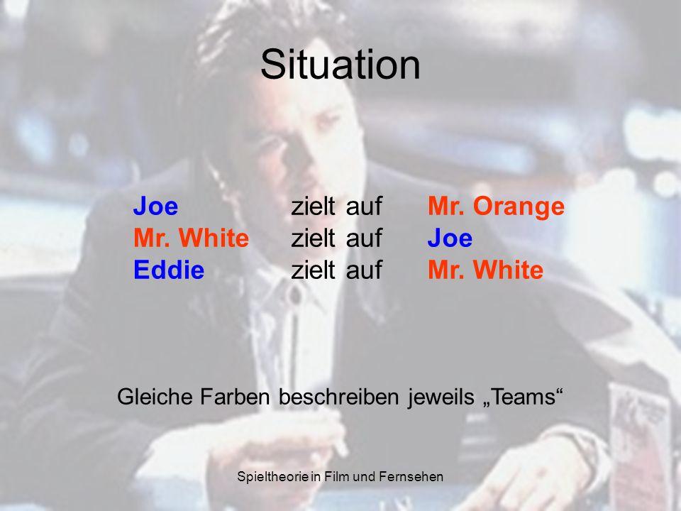 Spieltheorie in Film und Fernsehen Situation Joe zielt auf Mr. Orange Mr. White zielt auf Joe Eddie zielt auf Mr. White Gleiche Farben beschreiben jew