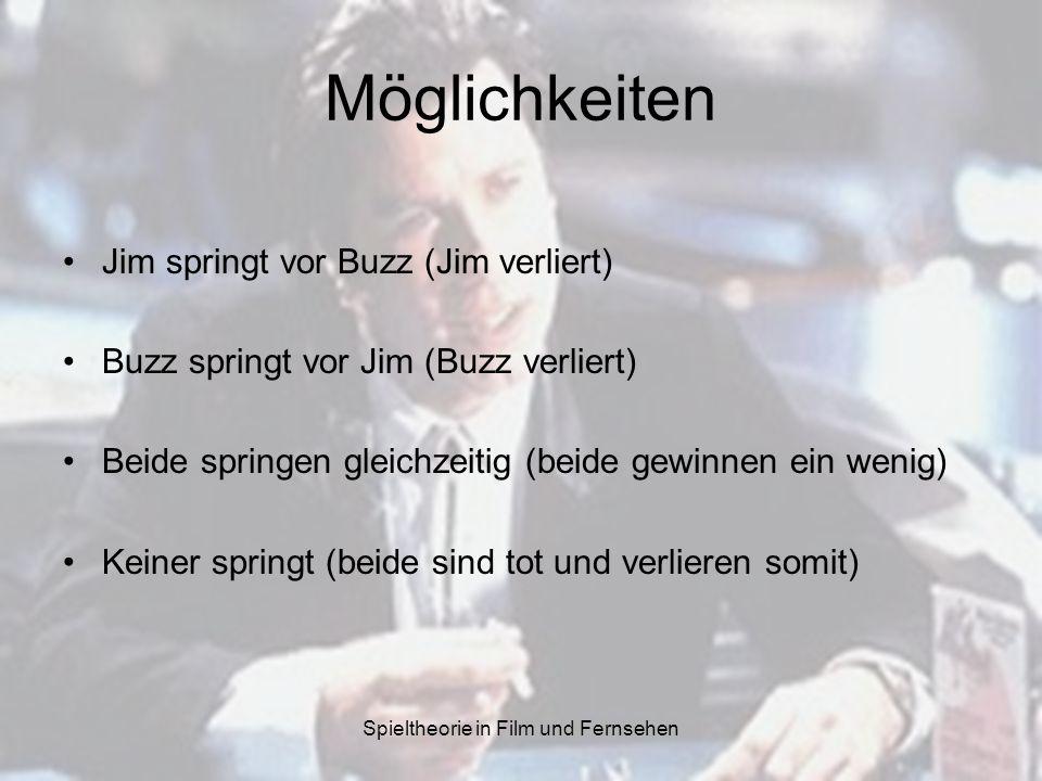 Spieltheorie in Film und Fernsehen Möglichkeiten Jim springt vor Buzz (Jim verliert) Buzz springt vor Jim (Buzz verliert) Beide springen gleichzeitig