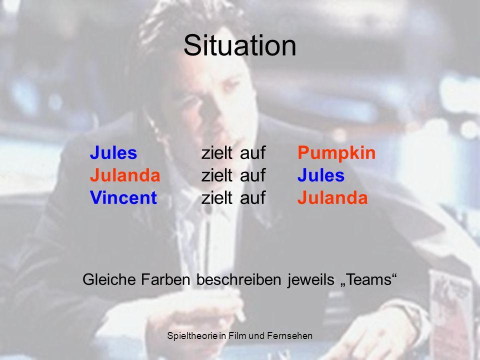 Spieltheorie in Film und Fernsehen Situation Jules zielt auf Pumpkin Julanda zielt auf Jules Vincent zielt auf Julanda Gleiche Farben beschreiben jeweils Teams