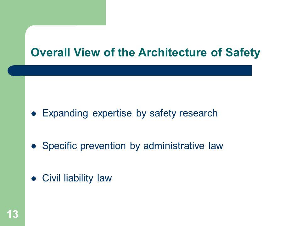 Aspects of Liability in German Legislation Dr.