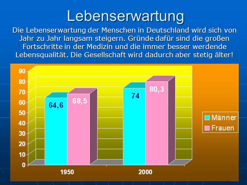 Lebenserwartung Die Lebenserwartung der Menschen in Deutschland wird sich von Jahr zu Jahr langsam steigern.