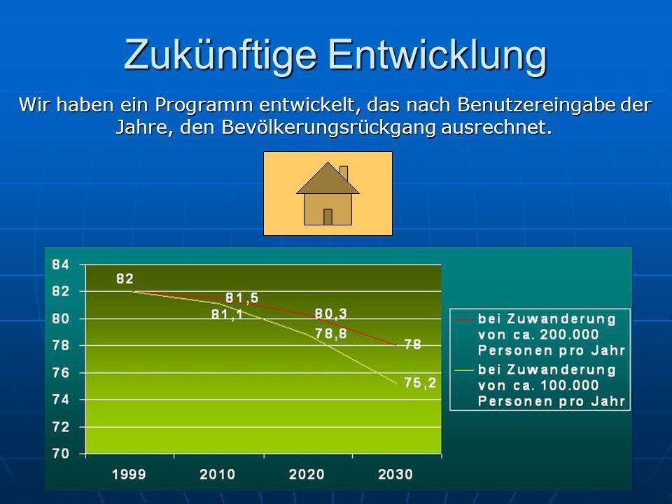 Zukünftige Entwicklung Wir haben ein Programm entwickelt, das nach Benutzereingabe der Jahre, den Bevölkerungsrückgang ausrechnet.
