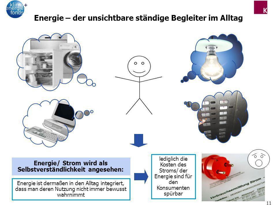 11 Energie – der unsichtbare ständige Begleiter im Alltag Energie/ Strom wird als Selbstverständlichkeit angesehen: Energie ist dermaßen in den Alltag