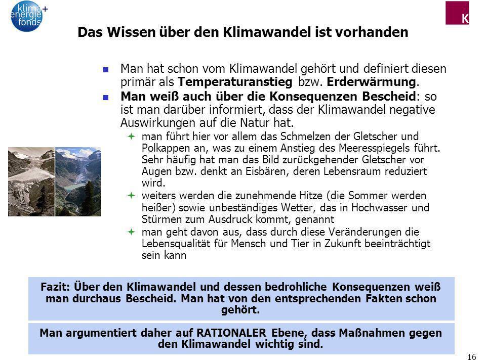 16 Das Wissen über den Klimawandel ist vorhanden Man hat schon vom Klimawandel gehört und definiert diesen primär als Temperaturanstieg bzw. Erderwärm