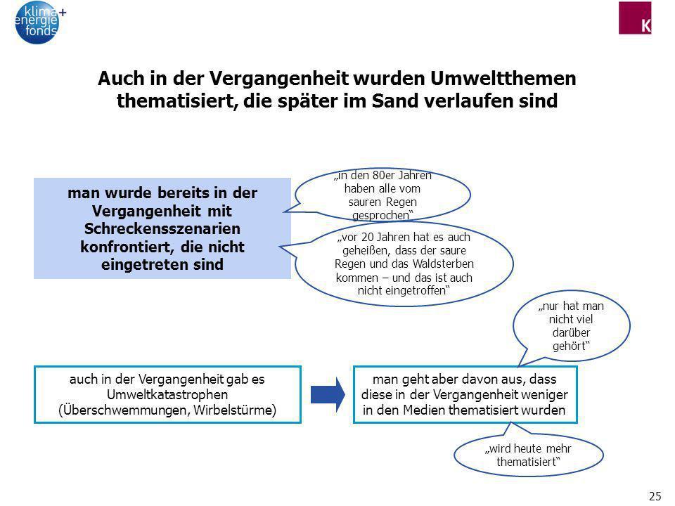 25 Auch in der Vergangenheit wurden Umweltthemen thematisiert, die später im Sand verlaufen sind auch in der Vergangenheit gab es Umweltkatastrophen (