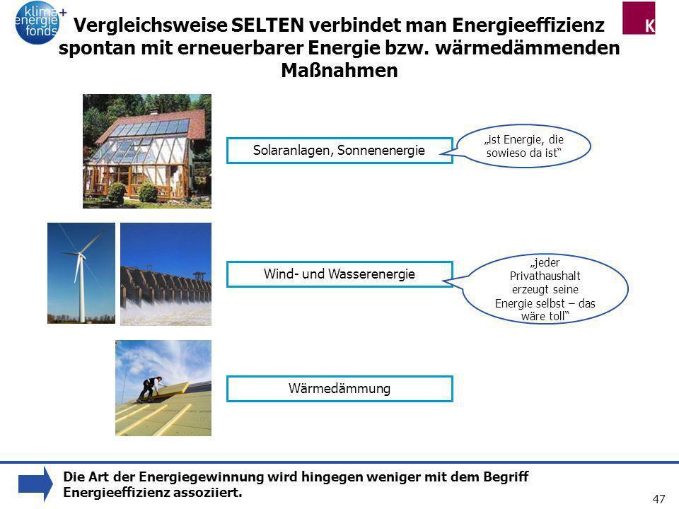 47 Vergleichsweise SELTEN verbindet man Energieeffizienz spontan mit erneuerbarer Energie bzw. wärmedämmenden Maßnahmen Wärmedämmung Solaranlagen, Son