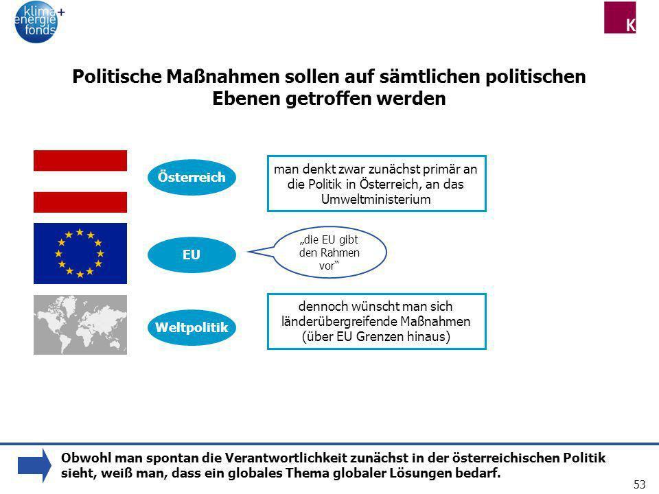 53 Politische Maßnahmen sollen auf sämtlichen politischen Ebenen getroffen werden dennoch wünscht man sich länderübergreifende Maßnahmen (über EU Gren