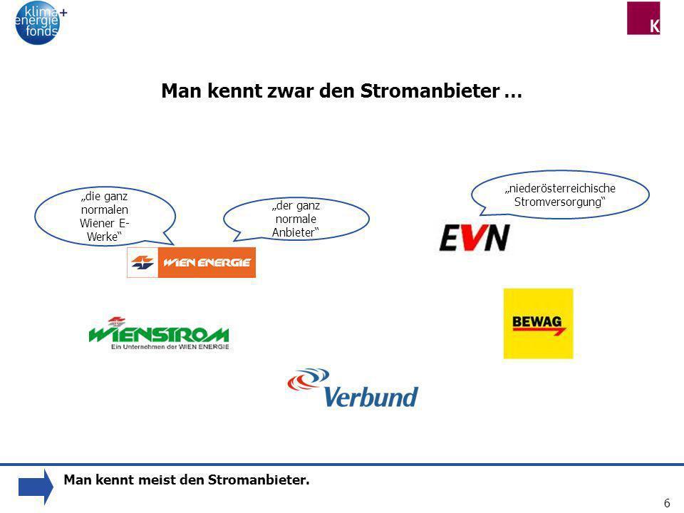 6 Man kennt zwar den Stromanbieter … der ganz normale Anbieter die ganz normalen Wiener E- Werke niederösterreichische Stromversorgung Man kennt meist