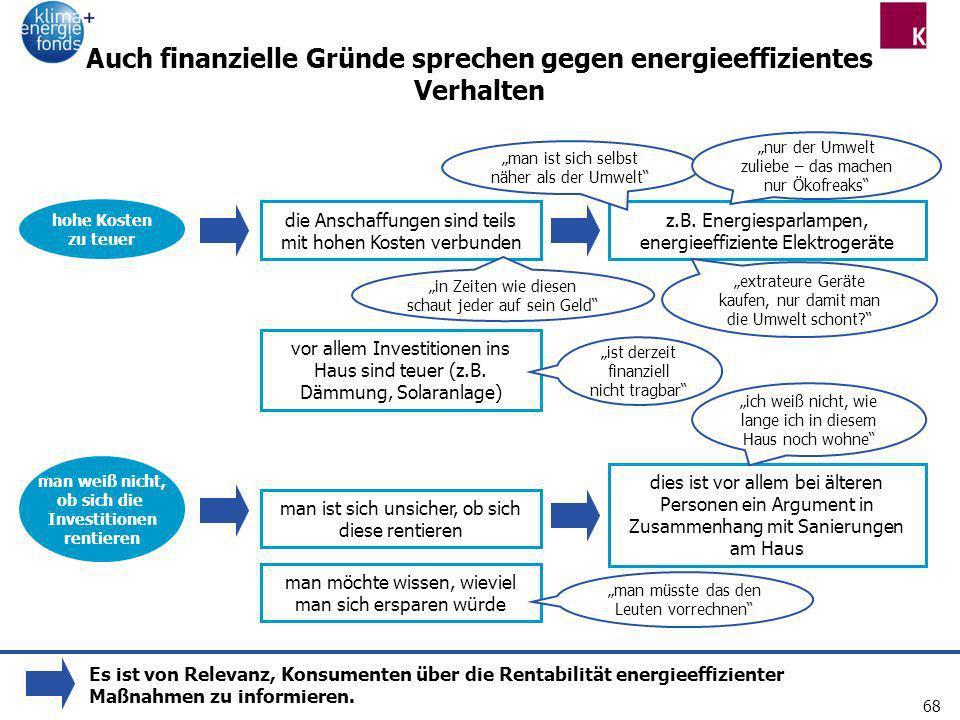 68 Auch finanzielle Gründe sprechen gegen energieeffizientes Verhalten hohe Kosten zu teuer z.B. Energiesparlampen, energieeffiziente Elektrogeräte ma
