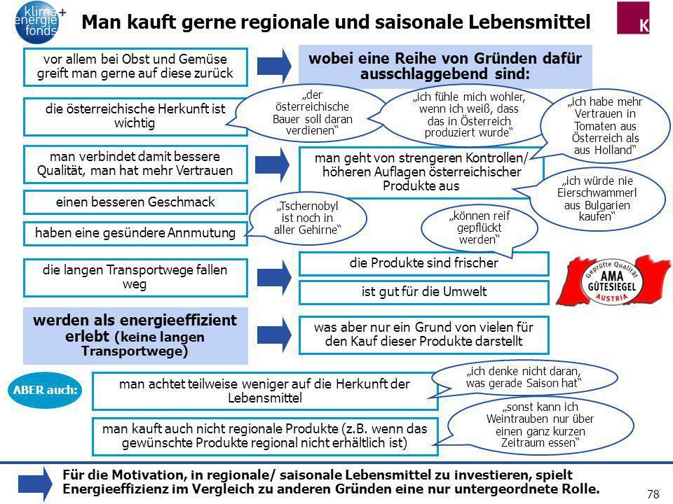 78 Man kauft gerne regionale und saisonale Lebensmittel die österreichische Herkunft ist wichtig einen besseren Geschmack haben eine gesündere Annmutu
