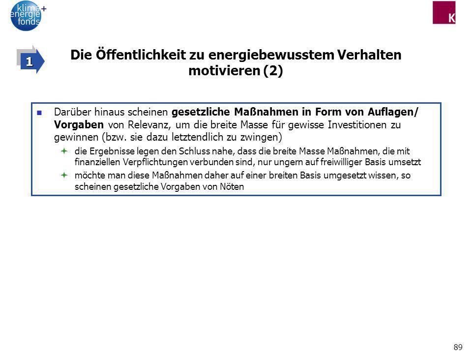 89 Die Öffentlichkeit zu energiebewusstem Verhalten motivieren (2) Darüber hinaus scheinen gesetzliche Maßnahmen in Form von Auflagen/ Vorgaben von Re