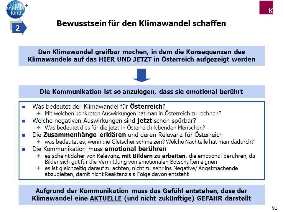 91 Bewusstsein für den Klimawandel schaffen Was bedeutet der Klimawandel für Österreich? Mit welchen konkreten Auswirkungen hat man in Österreich zu r