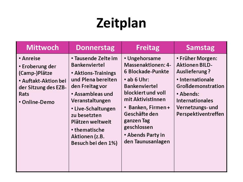 Zeitplan MittwochDonnerstagFreitagSamstag Anreise Eroberung der (Camp-)Plätze Auftakt-Aktion bei der Sitzung des EZB- Rats Online-Demo Tausende Zelte