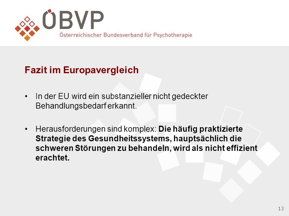 13 Fazit im Europavergleich In der EU wird ein substanzieller nicht gedeckter Behandlungsbedarf erkannt.