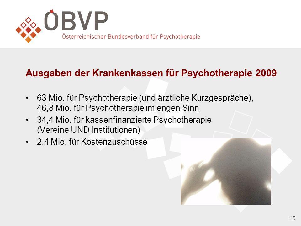 15 Ausgaben der Krankenkassen für Psychotherapie 2009 63 Mio.