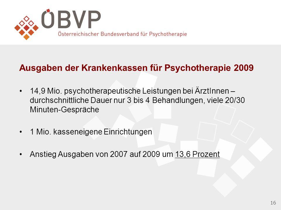 16 Ausgaben der Krankenkassen für Psychotherapie 2009 14,9 Mio.