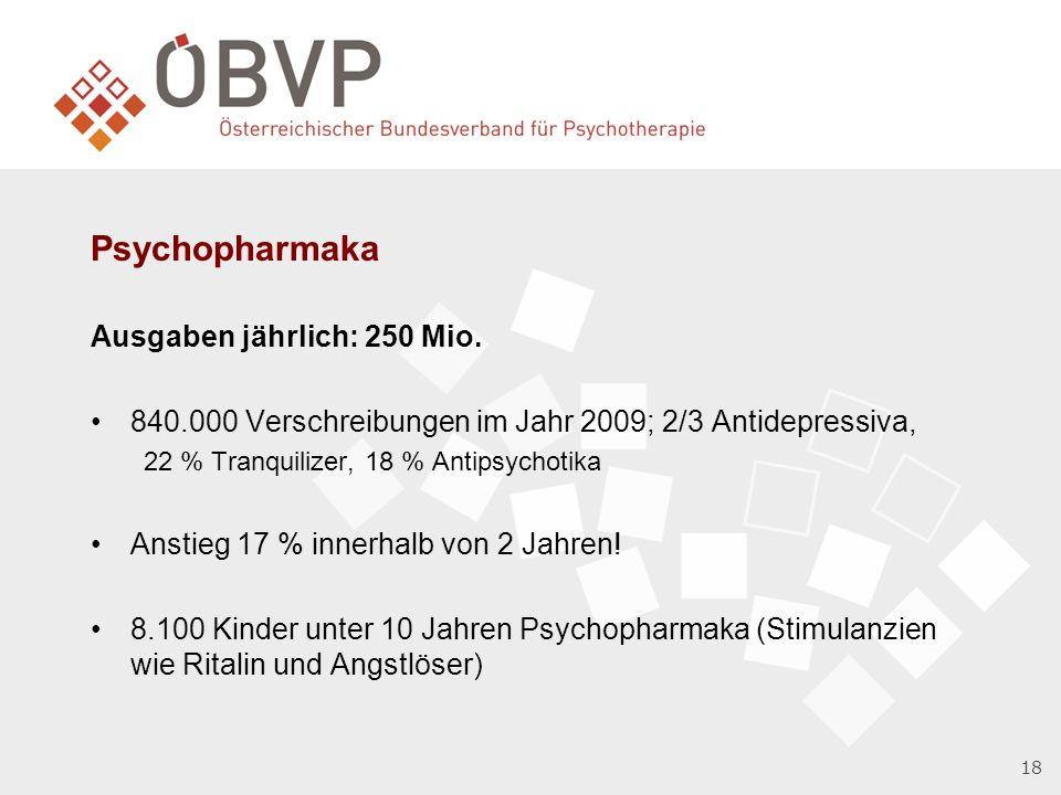 18 Psychopharmaka Ausgaben jährlich: 250 Mio.