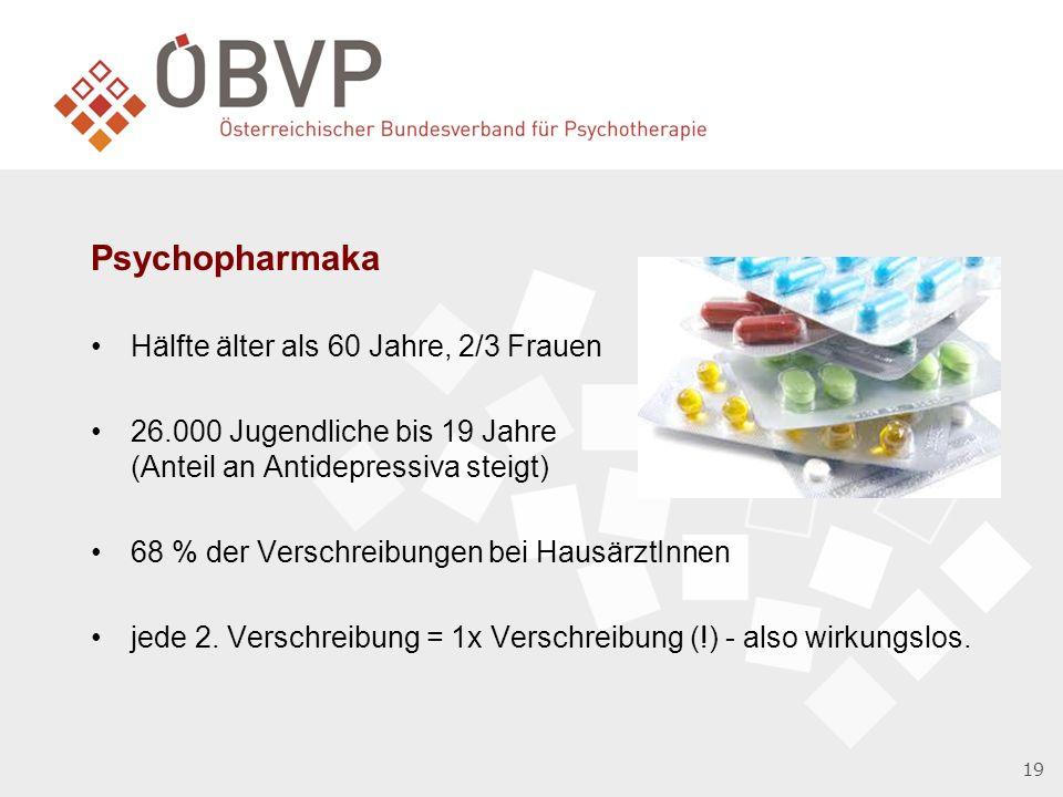 19 Psychopharmaka Hälfte älter als 60 Jahre, 2/3 Frauen 26.000 Jugendliche bis 19 Jahre (Anteil an Antidepressiva steigt) 68 % der Verschreibungen bei HausärztInnen jede 2.
