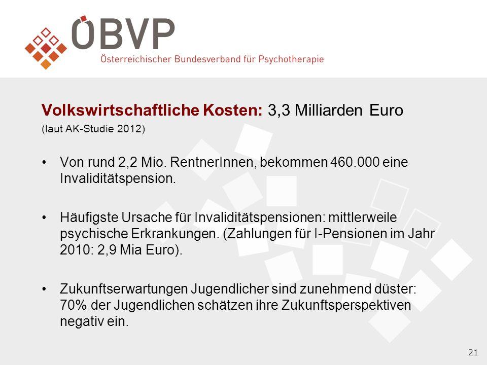 21 Volkswirtschaftliche Kosten: 3,3 Milliarden Euro (laut AK-Studie 2012) Von rund 2,2 Mio.
