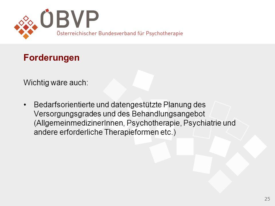 25 Forderungen Wichtig wäre auch: Bedarfsorientierte und datengestützte Planung des Versorgungsgrades und des Behandlungsangebot (AllgemeinmedizinerInnen, Psychotherapie, Psychiatrie und andere erforderliche Therapieformen etc.)