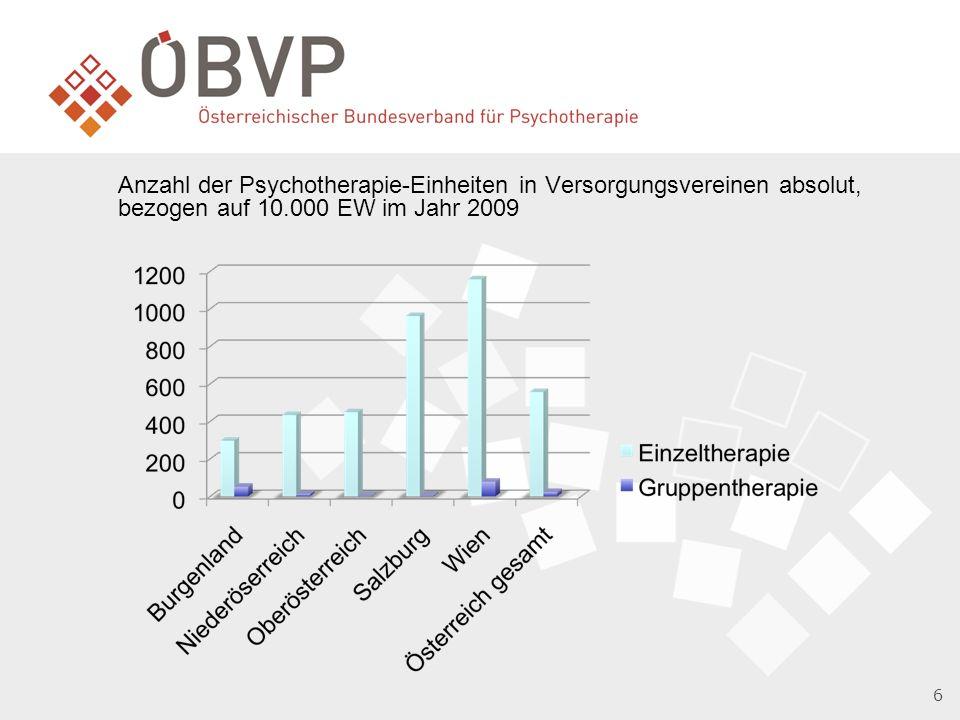 Anzahl der Psychotherapie-Einheiten in Versorgungsvereinen absolut, bezogen auf 10.000 EW im Jahr 2009 6