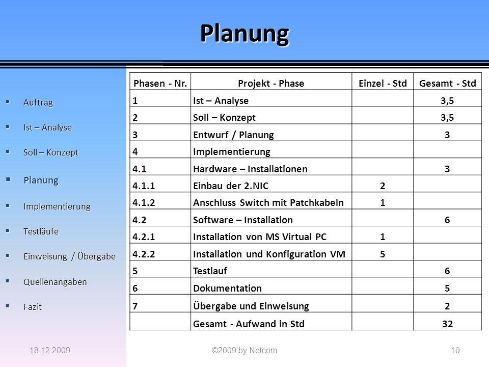 Planung 18.12.2009©2009 by Netcom10 Auftrag Auftrag Ist – Analyse Ist – Analyse Soll – Konzept Soll – Konzept Planung Planung Implementierung Implemen