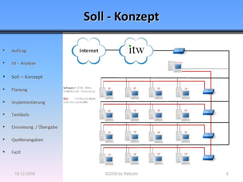 Soll - Konzept 18.12.2009©2009 by Netcom8 Auftrag Auftrag Ist – Analyse Ist – Analyse Soll – Konzept Soll – Konzept Planung Planung Implementierung Im